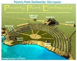 Poverty Point mounds